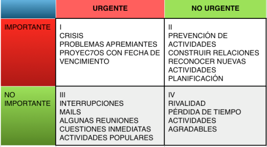 plano de actividades urgentes